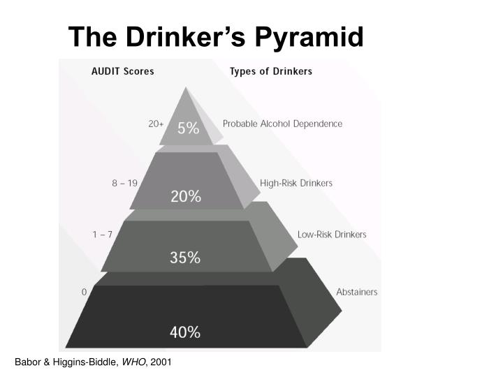The Drinker's Pyramid