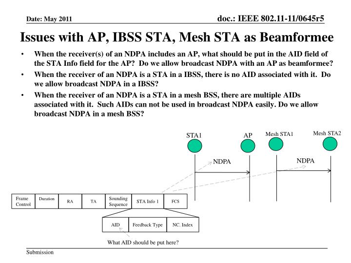 Issues with ap ibss sta mesh sta as beamformee