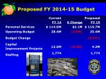 proposed fy 2014 15 budget