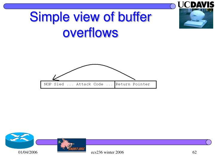 Simple view of buffer overflows