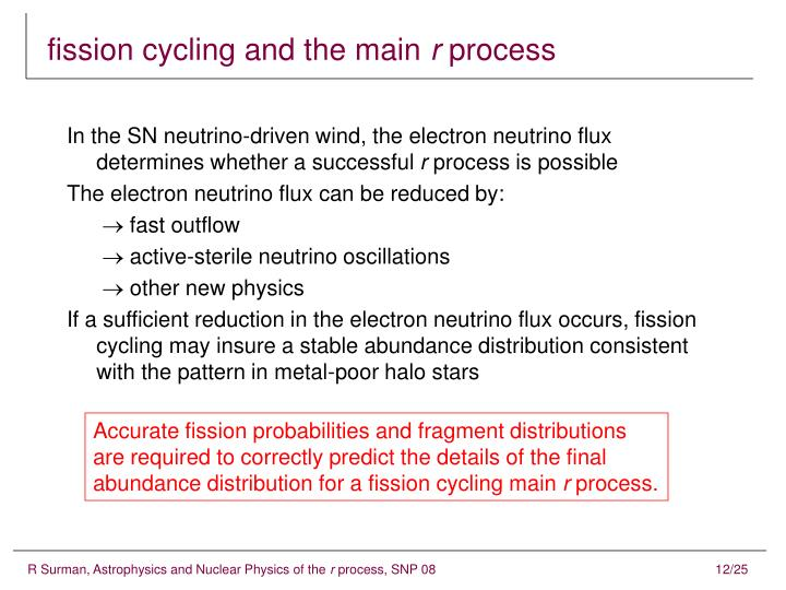 fission cycling and the main
