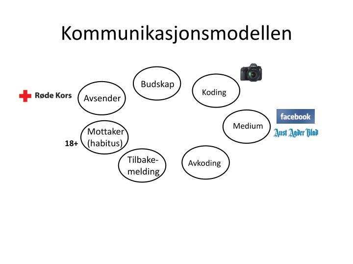 Kommunikasjonsmodellen