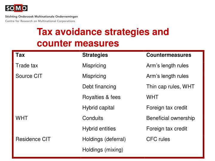 Tax avoidance strategies and