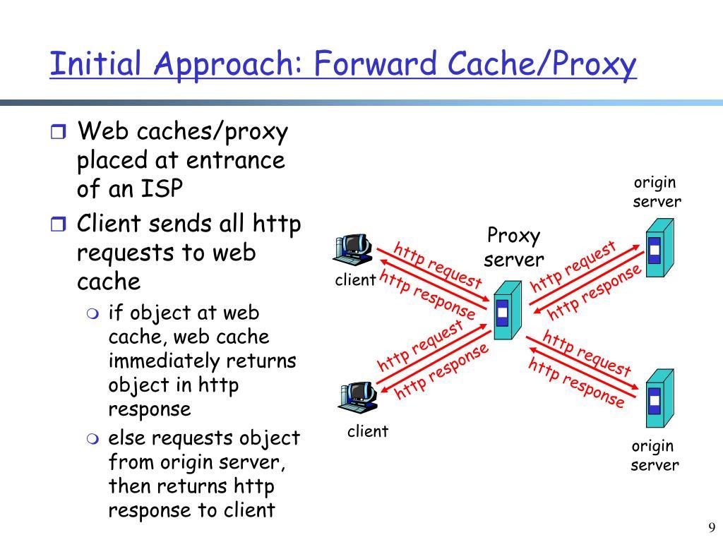 PPT - CS433/533 Computer Networks PowerPoint Presentation