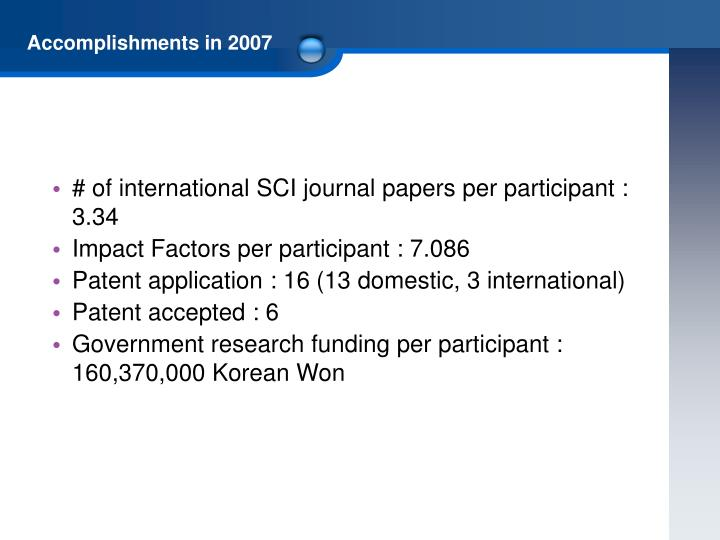 # of international SCI journal papers per participant : 3.34