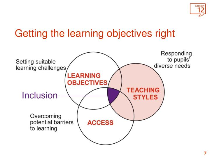 inclusive teaching and learning approaches essay Inclusive teaching and learning approaches in accordance with internal and external requirements 11 analyse the effectiveness of teaching and learning it shall look at inclusive learning, integrating functional skills into the subject area as well as communication and the possible barriers.