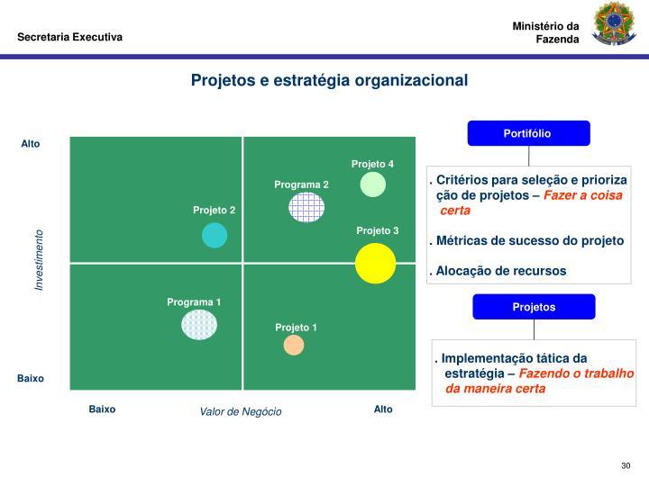 Projetos e estratégia organizacional