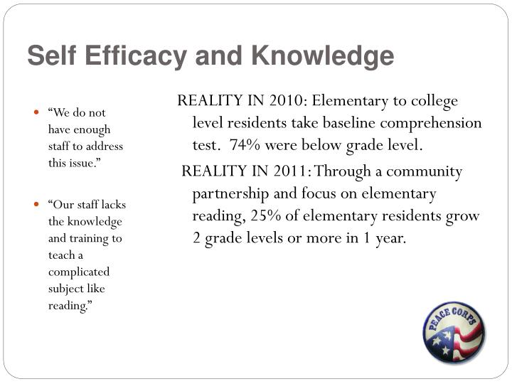 Self Efficacy and Knowledge