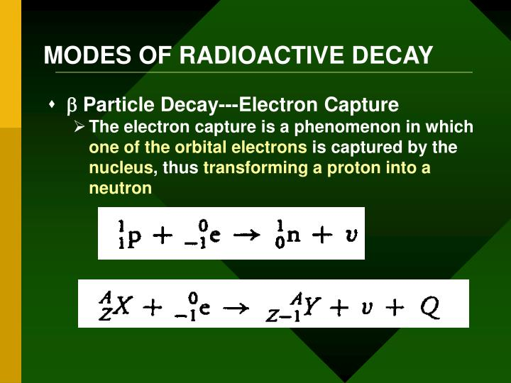 MODES OF RADIOACTIVE DECAY