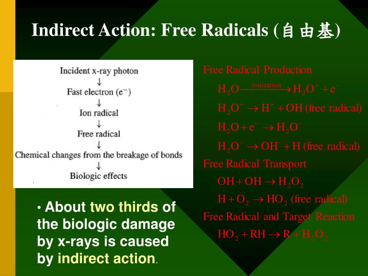 Indirect Action: Free Radicals (