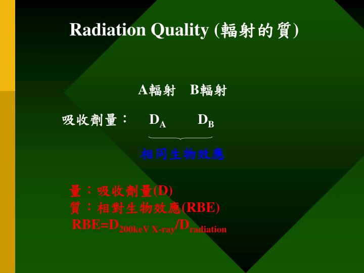 Radiation Quality (