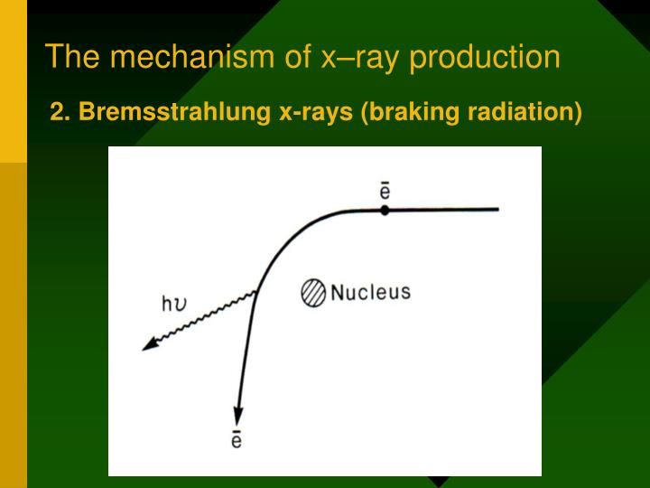 The mechanism of x–ray production