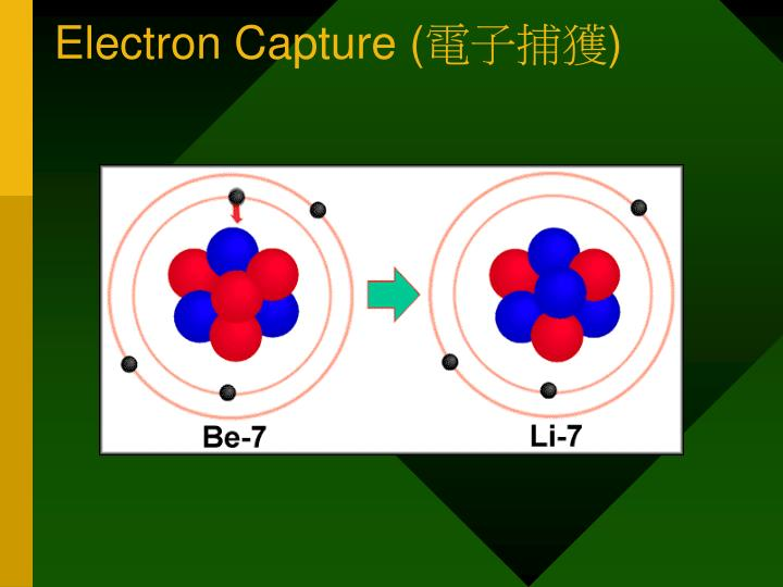 Electron Capture (