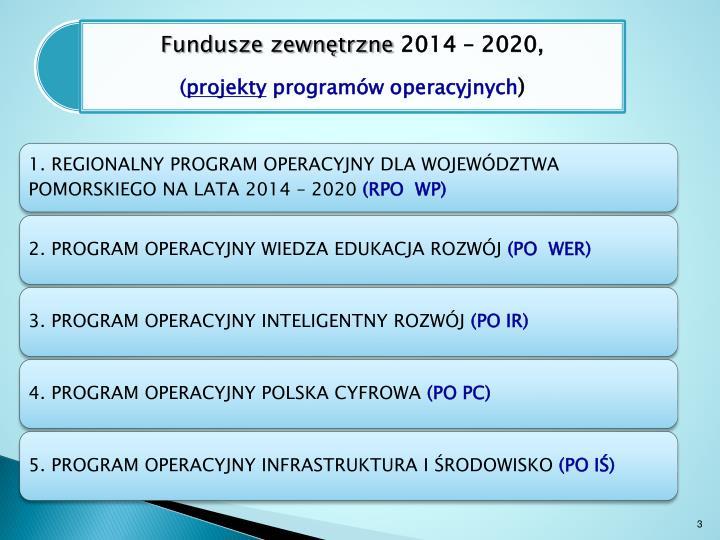 Fundusze zewn trzne 2014 2020