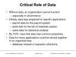 critical role of data