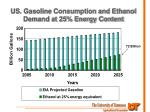 us gasoline consumption and ethanol demand at 25 energy content