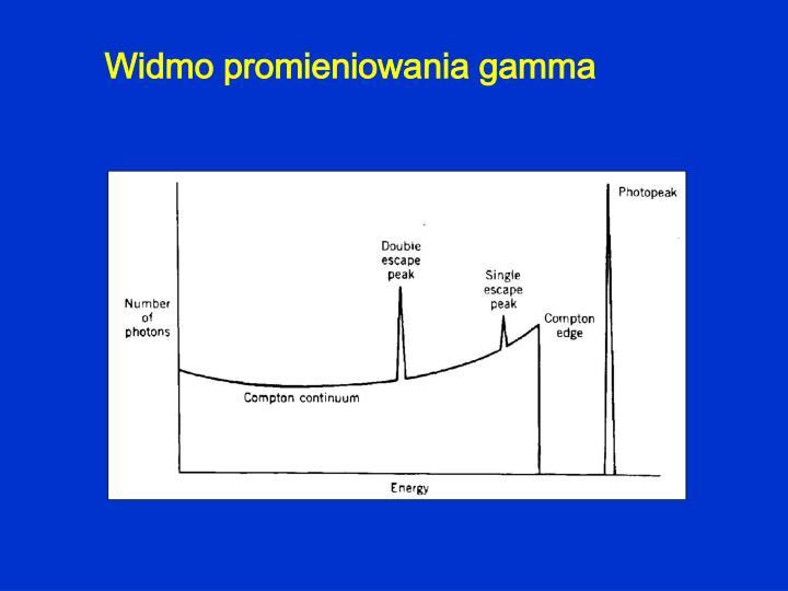 Widmo promieniowania gamma