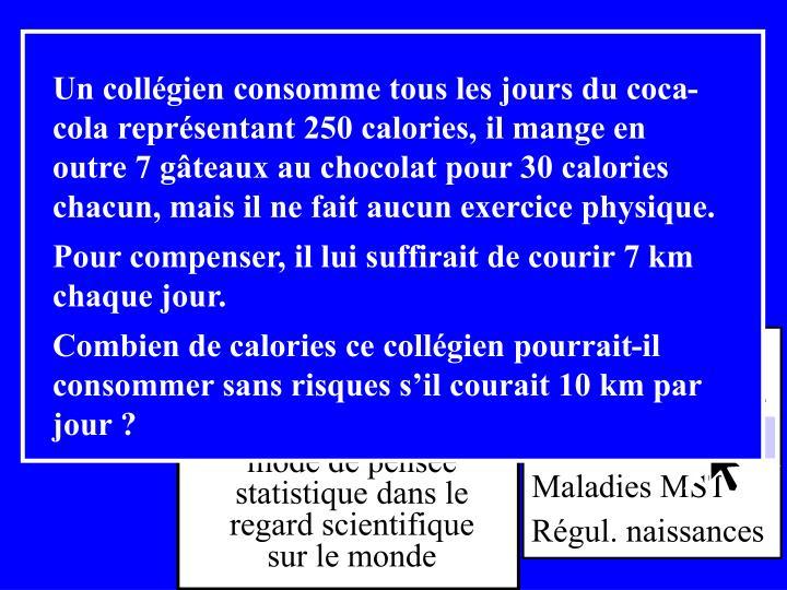 Un collégien consomme tous les jours du coca-cola représentant 250 calories, il mange en outre 7 gâteaux au chocolat pour 30 calories chacun, mais il ne fait aucun exercice physique.