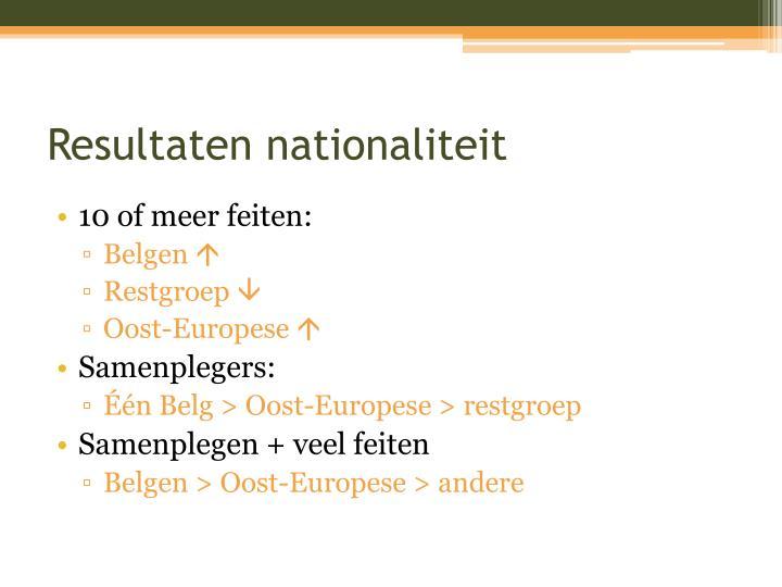 Resultaten nationaliteit