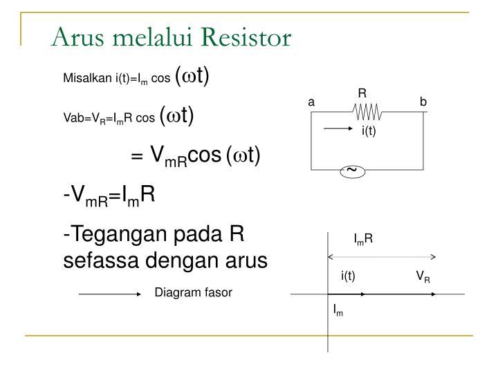 Ppt rangkaian arus bolak balik powerpoint presentation id3811203 arus melalui resistor ccuart Images