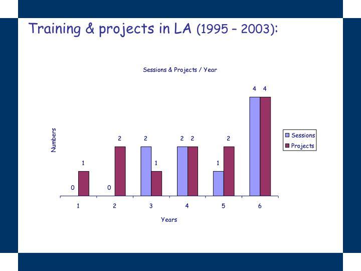 Training & projects in LA