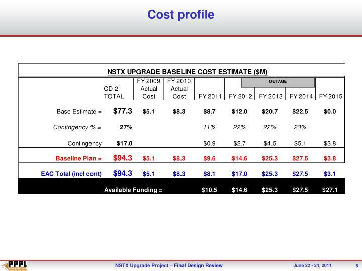 Cost profile