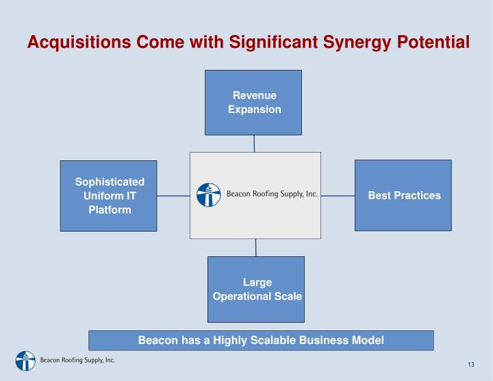 Acquisitions Come with Significant Synergy Potential