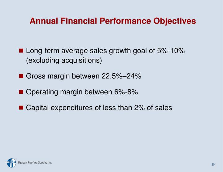 Annual Financial Performance Objectives