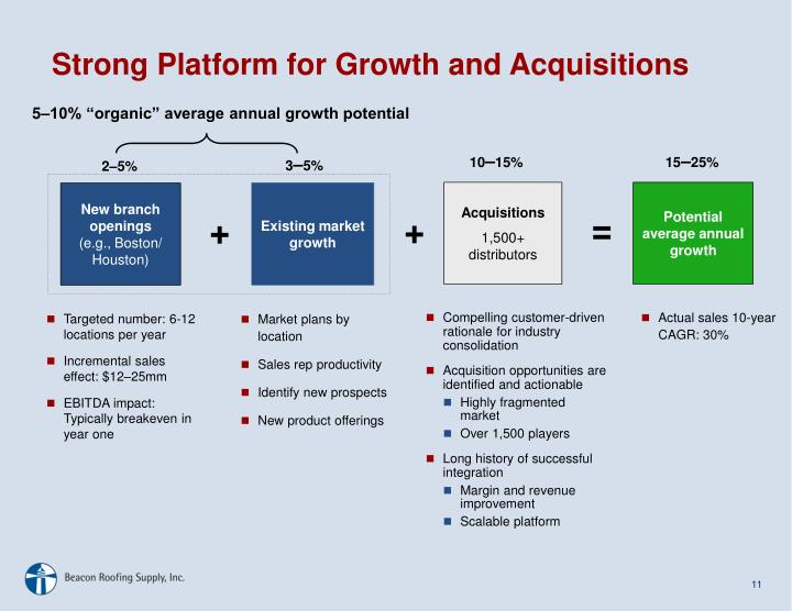 Compelling customer-driven rationale for industry consolidation