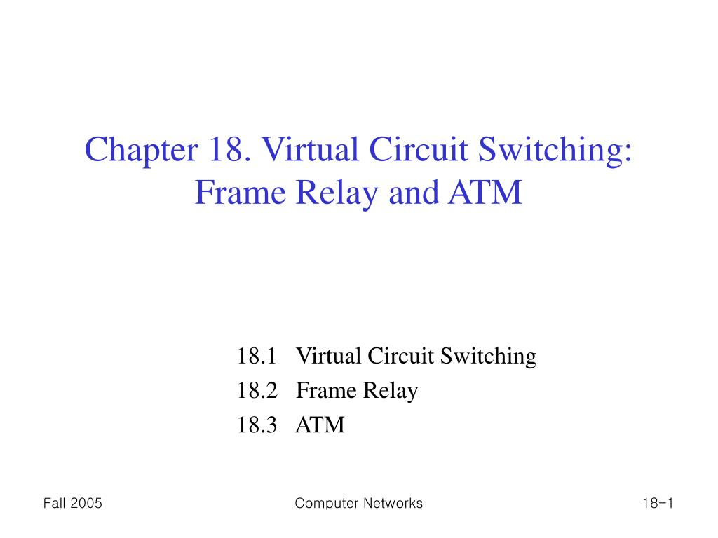 Ppt Chapter 18 Virtual Circuit Switching Frame Relay And Atm What Is A N