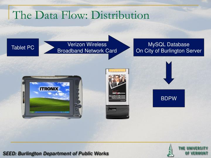 The Data Flow: Distribution