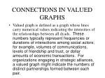 connections in valued graphs