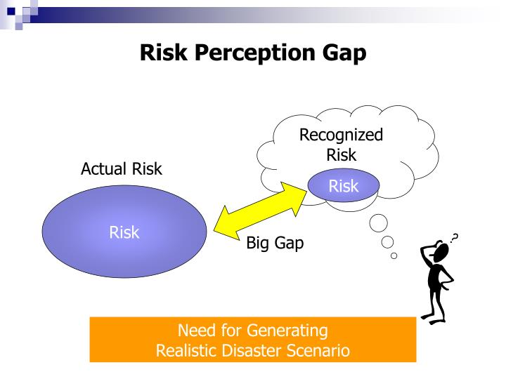 Risk Perception Gap