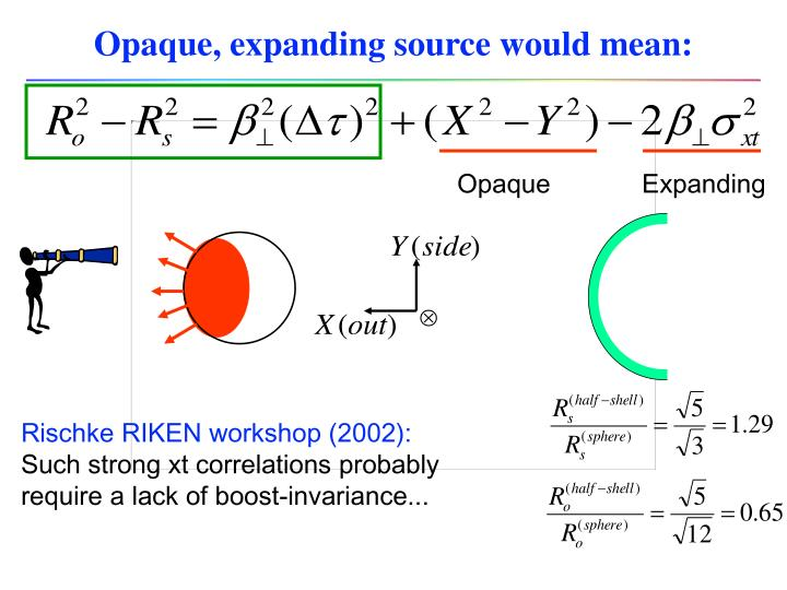 Opaque, expanding source would mean: