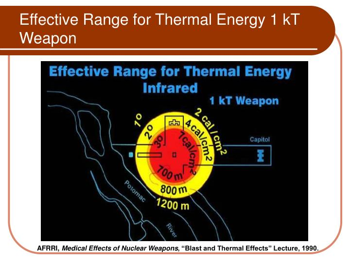 Effective Range for Thermal Energy 1 kT Weapon