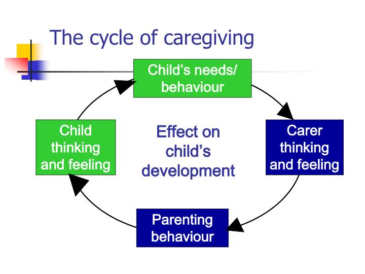 The cycle of caregiving
