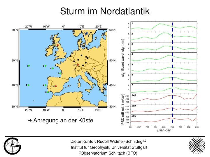 Sturm im Nordatlantik