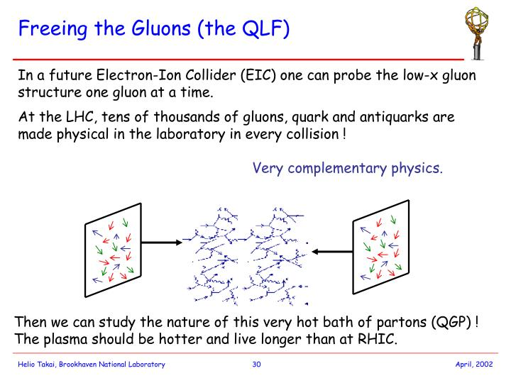 Freeing the Gluons (the QLF)
