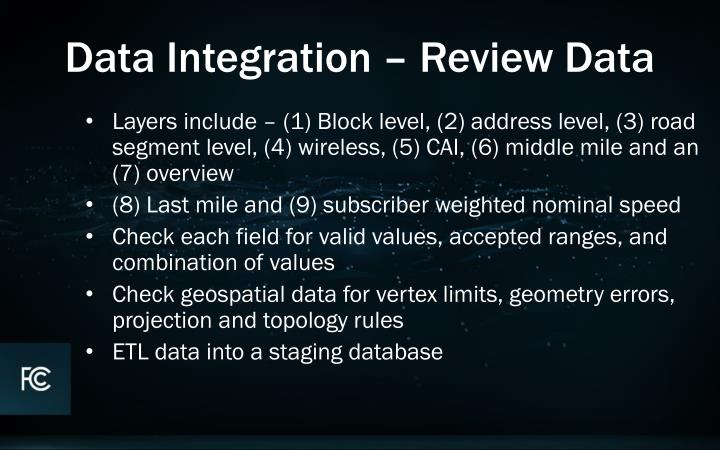 Data Integration – Review Data
