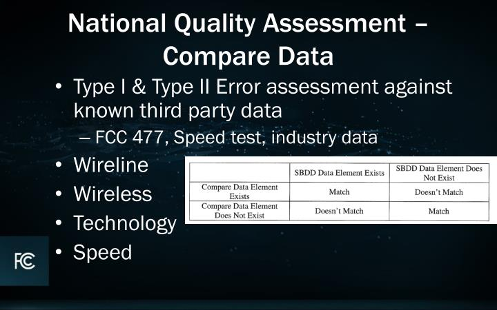 National Quality Assessment – Compare Data