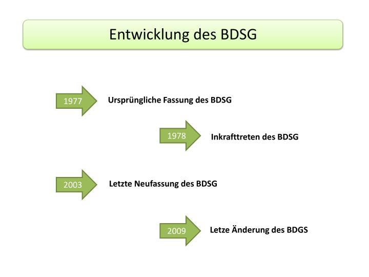 Entwicklung des BDSG