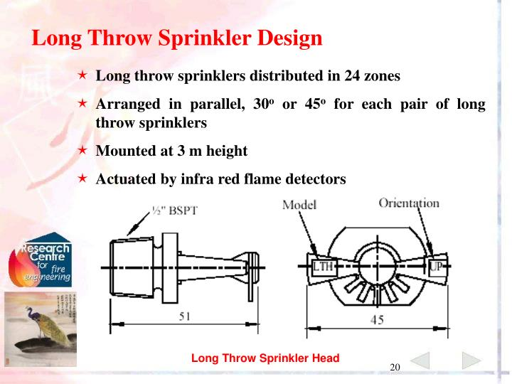 Long throw sprinklers distributed in 24 zones