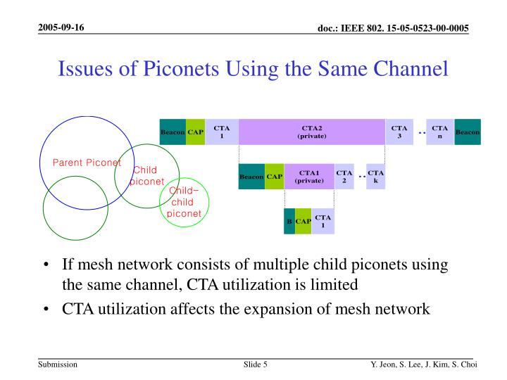 Issues of Piconets Using the Same Channel