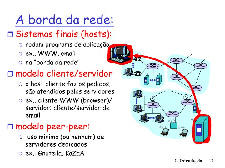 Sistemas finais (hosts):