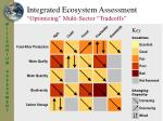 integrated ecosystem assessment optimizing multi sector tradeoffs