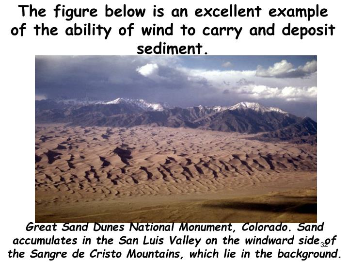 The figure below is an excellent example of the ability of wind to carry and deposit sediment.