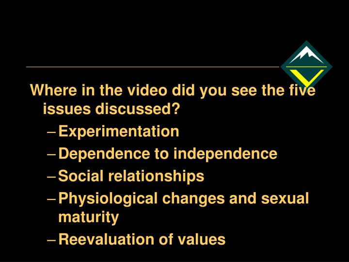 Where in the video did you see the five issues discussed?