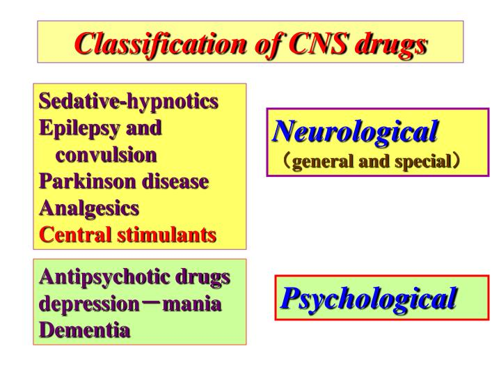 PPT - Classification of CNS drugs PowerPoint Presentation