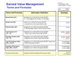 earned value management terms and formulas