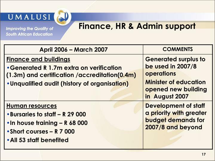 Finance, HR & Admin support